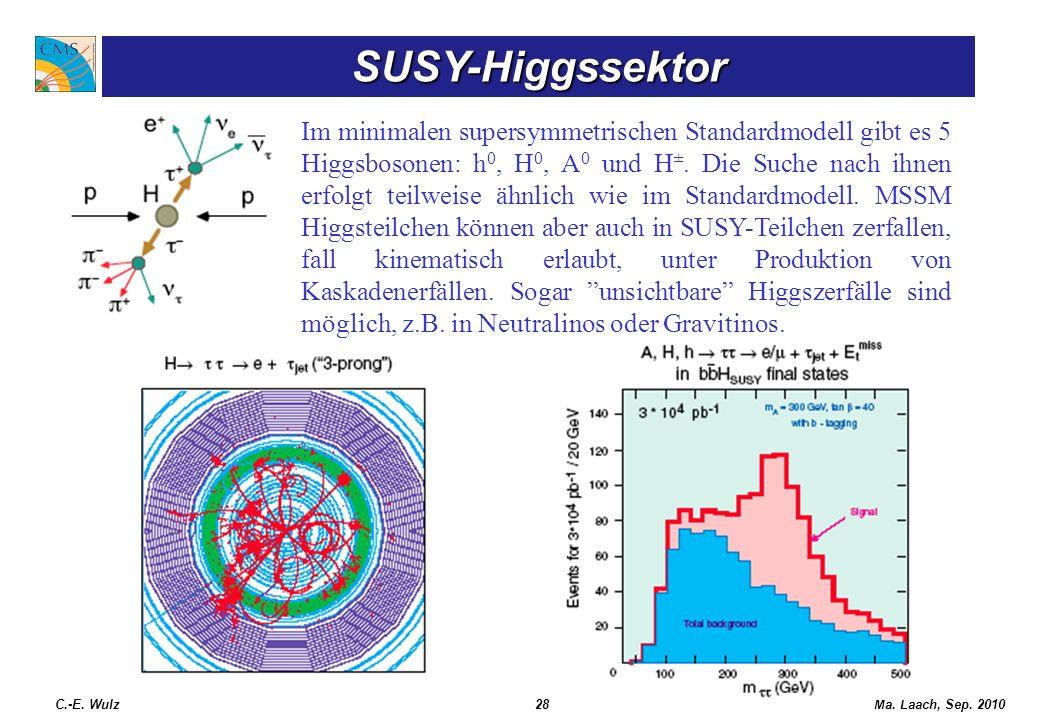 Ma. Laach, Sep. 2010 SUSY-Higgssektor C.-E.