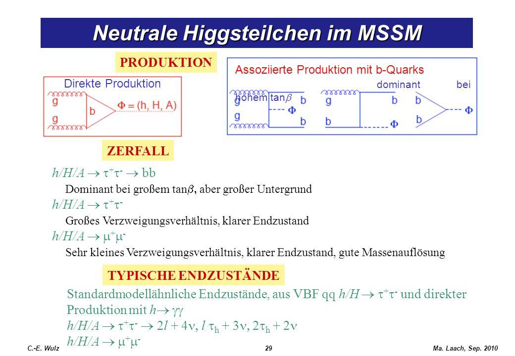 Ma. Laach, Sep. 2010 Neutrale Higgsteilchen im MSSM C.-E. Wulz29 Assoziierte Produktion mit b-Quarks dominant bei hohem tan Direkte Produktion Standar