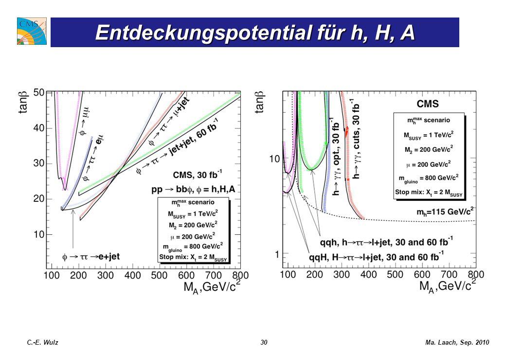 Ma. Laach, Sep. 2010 Entdeckungspotential für h, H, A C.-E. Wulz30