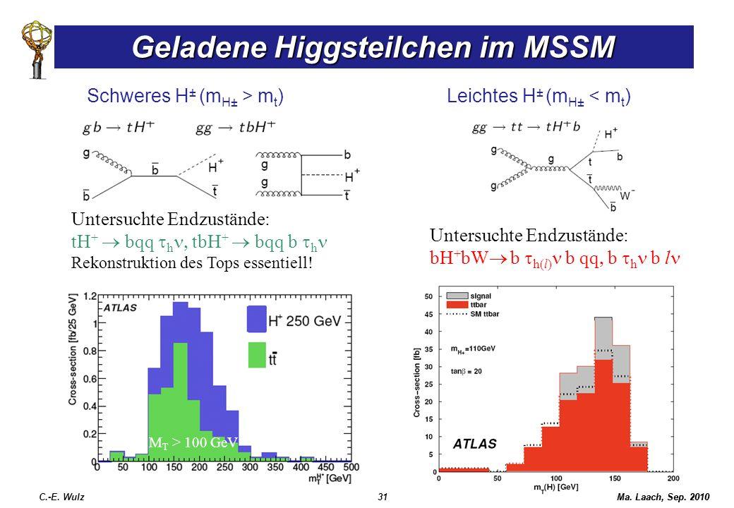 Ma. Laach, Sep. 2010 Geladene Higgsteilchen im MSSM C.-E. Wulz31 Untersuchte Endzustände: tH + bqq h tbH + bqq b h Rekonstruktion des Tops essentiell!