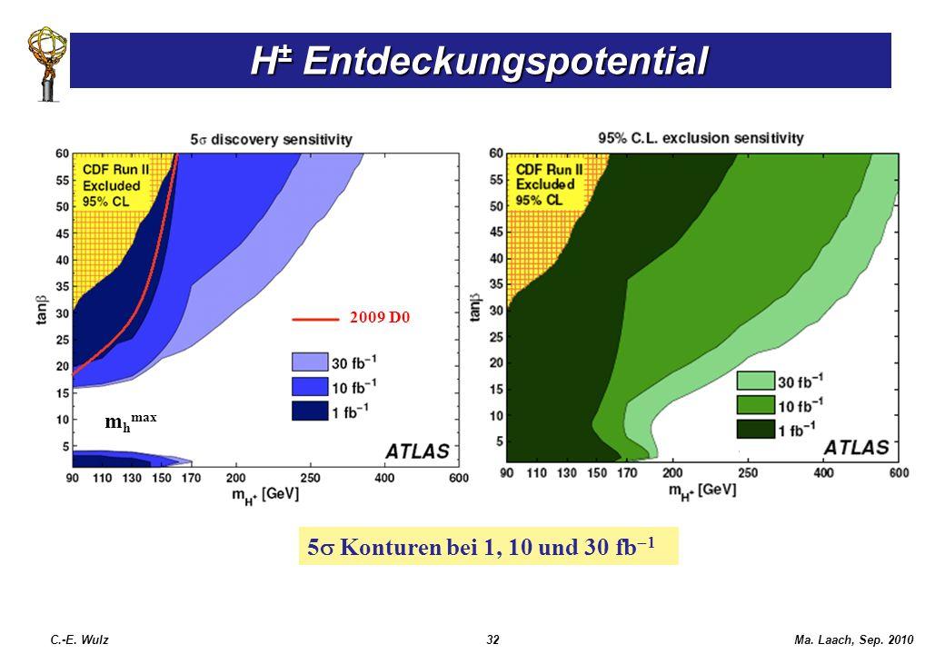 Ma. Laach, Sep. 2010 H ± Entdeckungspotential C.-E. Wulz32 5 Konturen bei 1, 10 und 30 fb 2009 D0 m h max