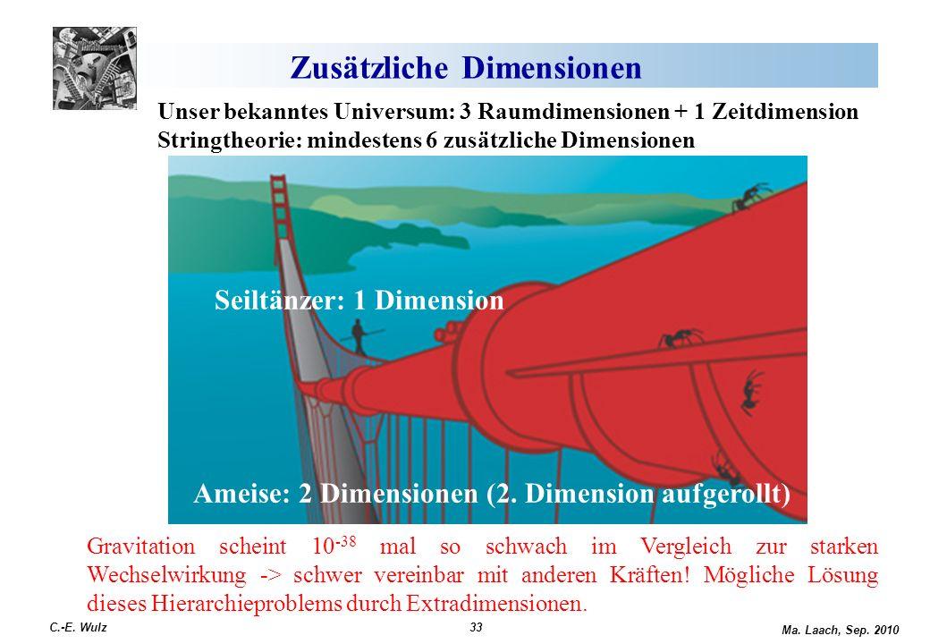Zusätzliche Dimensionen Unser bekanntes Universum: 3 Raumdimensionen + 1 Zeitdimension Stringtheorie: mindestens 6 zusätzliche Dimensionen Seiltänzer: 1 Dimension Ameise: 2 Dimensionen (2.