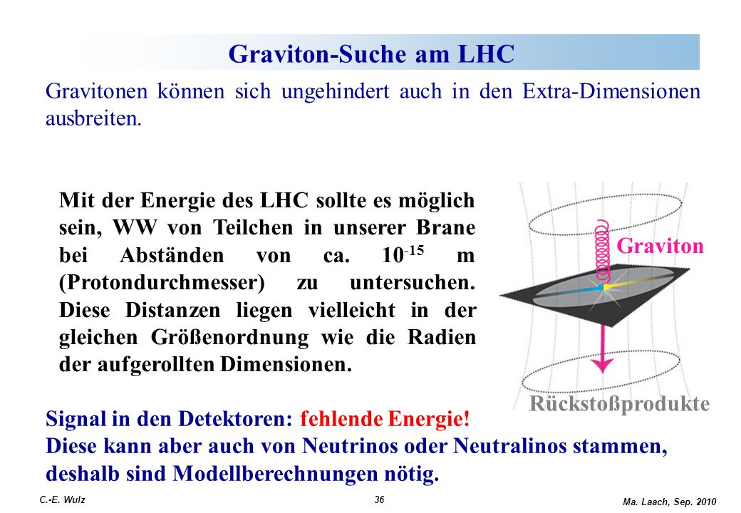 Graviton-Suche am LHC Gravitonen können sich ungehindert auch in den Extra-Dimensionen ausbreiten. Rückstoßprodukte Graviton Signal in den Detektoren: