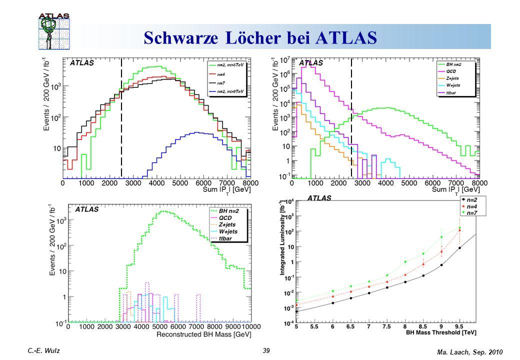 Schwarze Löcher bei ATLAS Ma. Laach, Sep. 2010 C.-E. Wulz39
