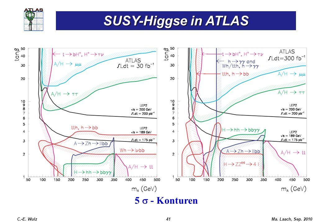Ma. Laach, Sep. 2010 5 - Konturen SUSY-Higgse in ATLAS C.-E. Wulz41