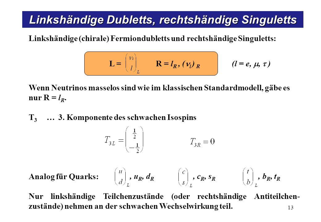Linkshändige Dubletts, rechtshändige Singuletts 13 Linkshändige (chirale) Fermiondubletts und rechtshändige Singuletts: Wenn Neutrinos masselos sind wie im klassischen Standardmodell, gäbe es nur R = l R.