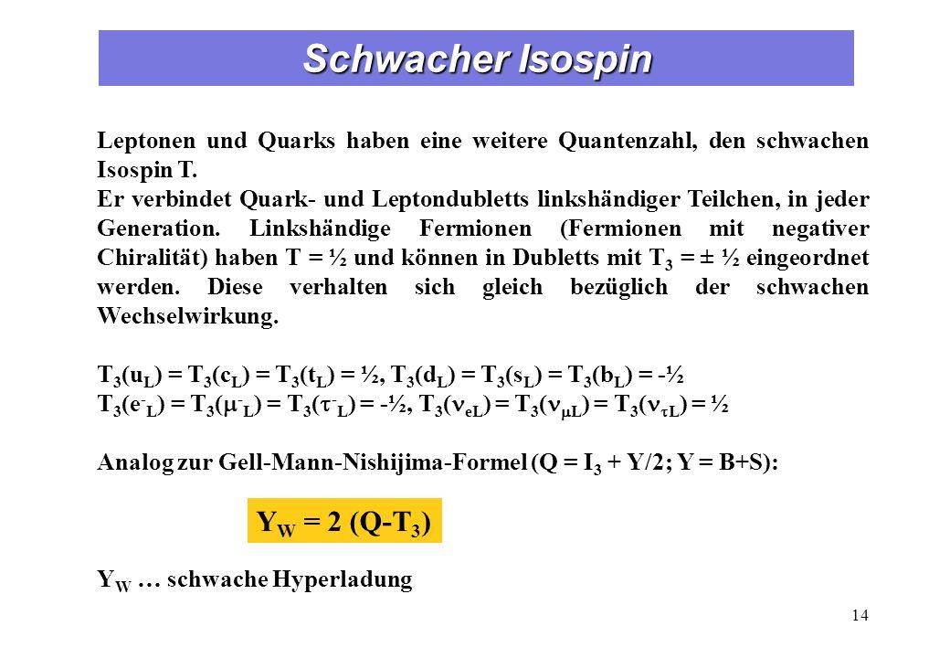 Schwacher Isospin Leptonen und Quarks haben eine weitere Quantenzahl, den schwachen Isospin T. Er verbindet Quark- und Leptondubletts linkshändiger Te