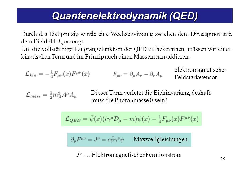 Quantenelektrodynamik (QED) 25 Durch das Eichprinzip wurde eine Wechselwirkung zwichen dem Diracspinor und dem Eichfeld A erzeugt.