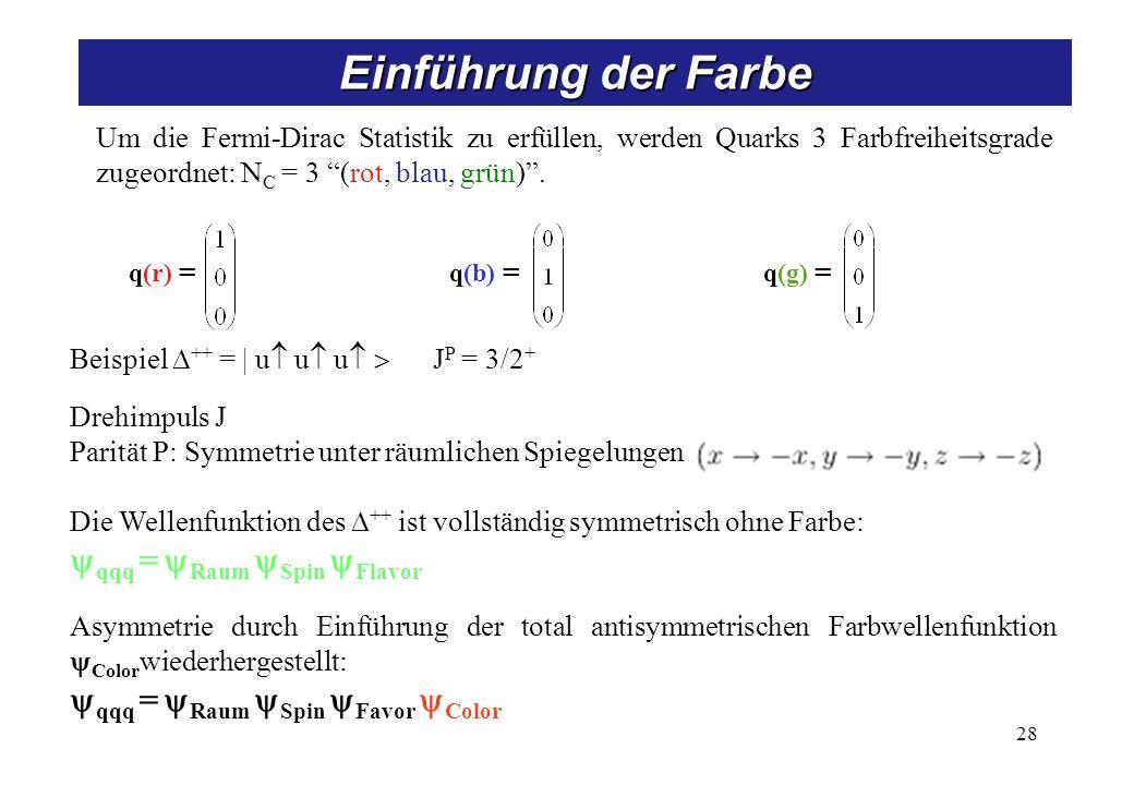 Um die Fermi-Dirac Statistik zu erfüllen, werden Quarks 3 Farbfreiheitsgrade zugeordnet: N C = 3 (rot, blau, grün). q(r) = q(b) = q(g) = 28 Beispiel +