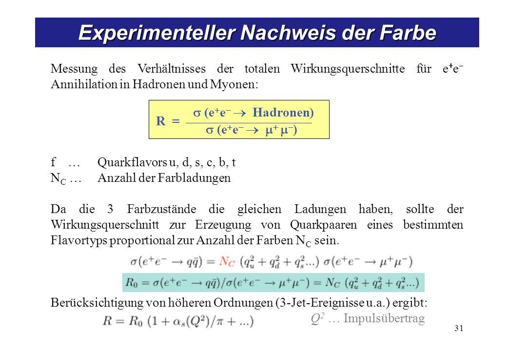 31 Experimenteller Nachweis der Farbe Messung des Verhältnisses der totalen Wirkungsquerschnitte für e e Annihilation in Hadronen und Myonen: f …Quarkflavors u, d, s, c, b, t N C …Anzahl der Farbladungen Da die 3 Farbzustände die gleichen Ladungen haben, sollte der Wirkungsquerschnitt zur Erzeugung von Quarkpaaren eines bestimmten Flavortyps proportional zur Anzahl der Farben N C sein.