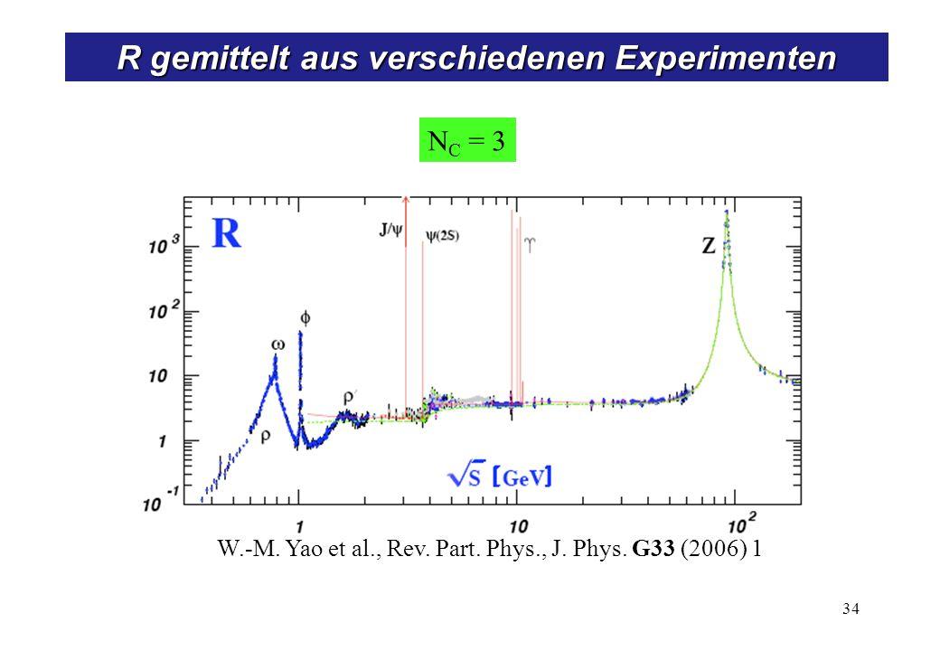 34 R gemittelt aus verschiedenen Experimenten W.-M. Yao et al., Rev. Part. Phys., J. Phys. G33 (2006) 1 N C = 3