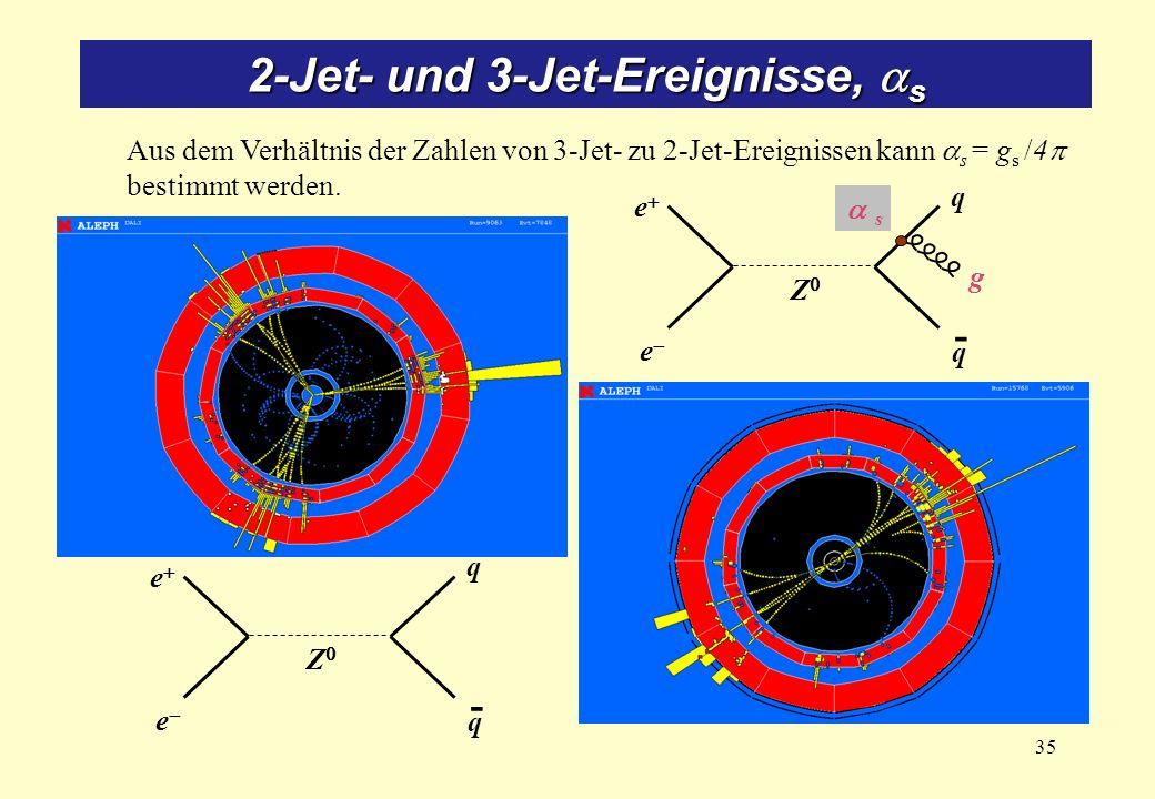 Aus dem Verhältnis der Zahlen von 3-Jet- zu 2-Jet-Ereignissen kann s = g s /4 bestimmt werden. 35 2-Jet- und 3-Jet-Ereignisse, s q q - g s e e Z q q -