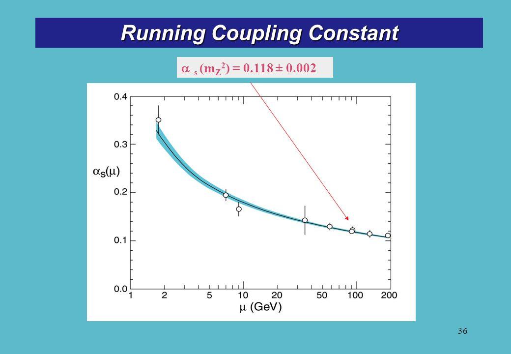s (m Z 2 ) = 0.118 ± 0.002 36 Running Coupling Constant