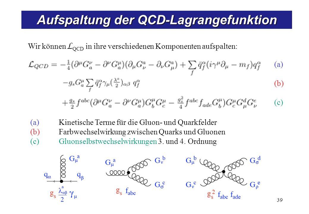 39 Aufspaltung der QCD-Lagrangefunktion Wir können L QCD in ihre verschiedenen Komponenten aufspalten: (a) (b) (c) (a)Kinetische Terme für die Gluon- und Quarkfelder (b) Farbwechselwirkung zwischen Quarks und Gluonen (c)Gluonselbstwechselwirkungen 3.