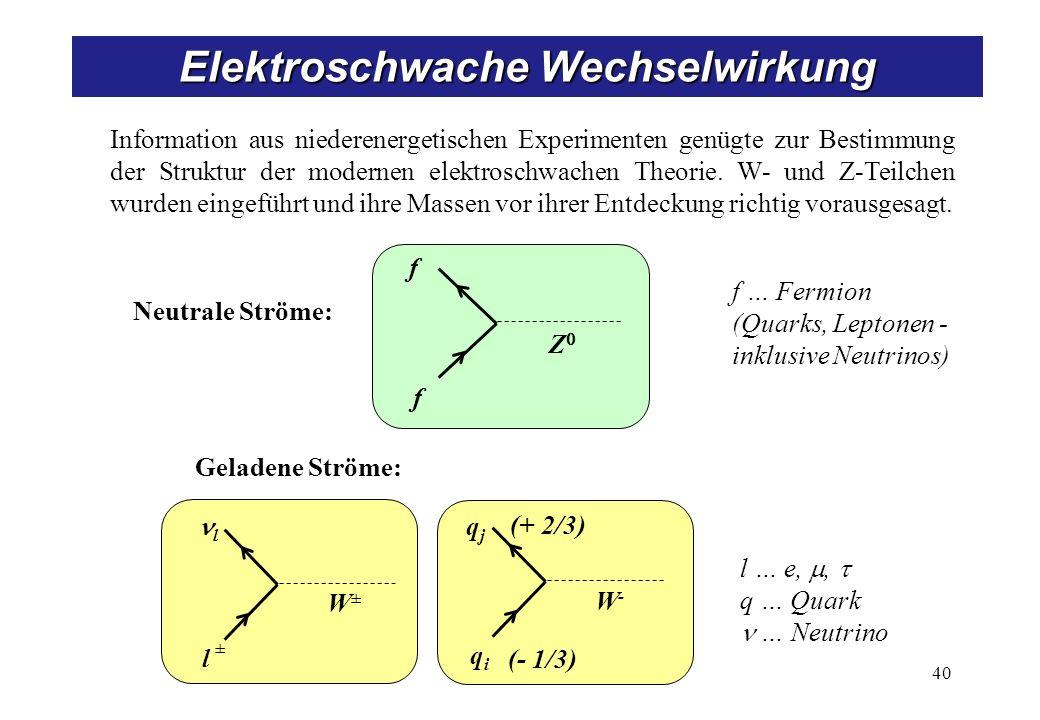 40 Elektroschwache Wechselwirkung Information aus niederenergetischen Experimenten genügte zur Bestimmung der Struktur der modernen elektroschwachen Theorie.