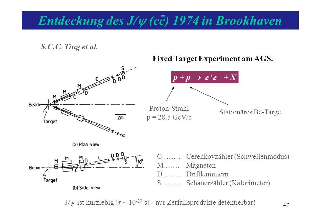 S.C.C. Ting et al. - Fixed Target Experiment am AGS. C …….Cerenkovzähler (Schwellenmodus) M ……Magneten D …….Driftkammern S ……..Schauerzähler (Kalorime