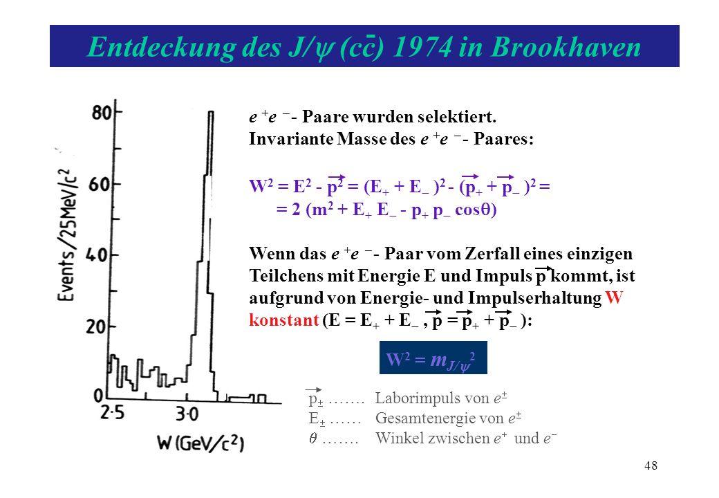 W 2 = m J/ 2 p …….Laborimpuls von e E ……Gesamtenergie von e …….Winkel zwischen e und e e + e - Paare wurden selektiert. Invariante Masse des e + e - P