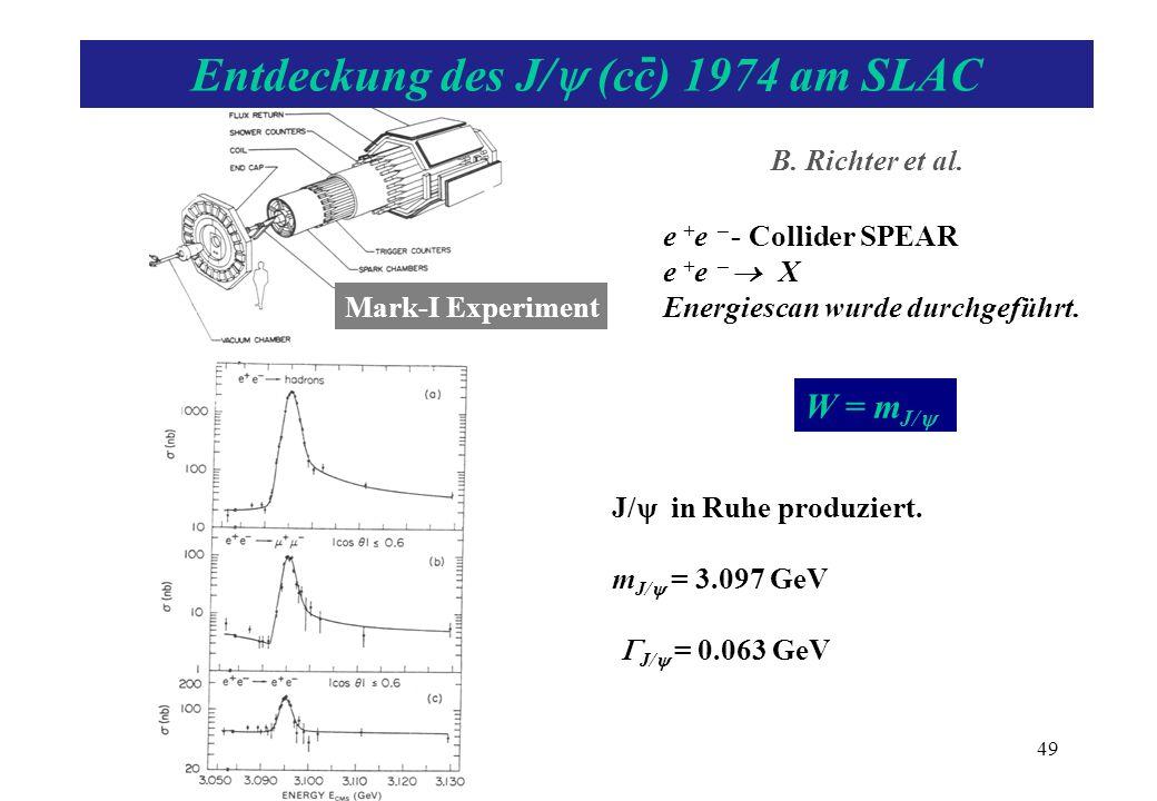B. Richter et al. e + e - Collider SPEAR e + e X Energiescan wurde durchgeführt. W = m J/ J/ in Ruhe produziert. m J/ = 3.097 GeV J/ = 0.063 GeV Mark-