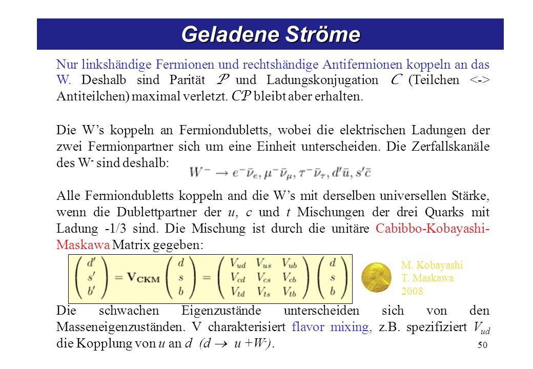Geladene Ströme Nur linkshändige Fermionen und rechtshändige Antifermionen koppeln an das W. Deshalb sind Parität P und Ladungskonjugation C (Teilchen