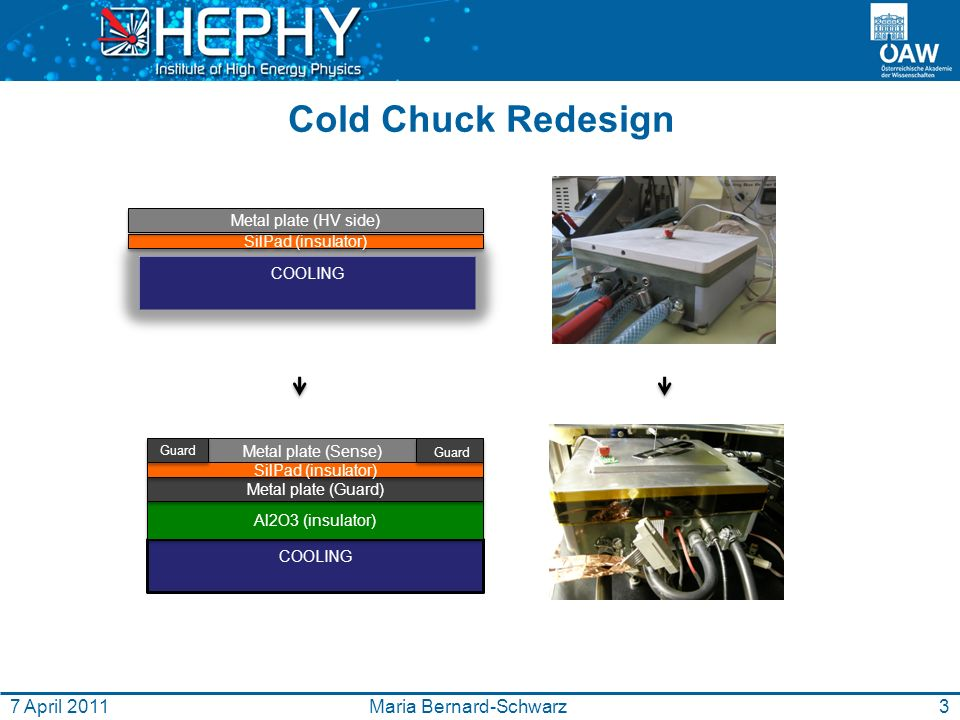 Cold Chuck Redesign Maria Bernard-Schwarz7 April 20113 COOLING SilPad (insulator) Metal plate (HV side) COOLING Al2O3 (insulator) Metal plate (Sense)