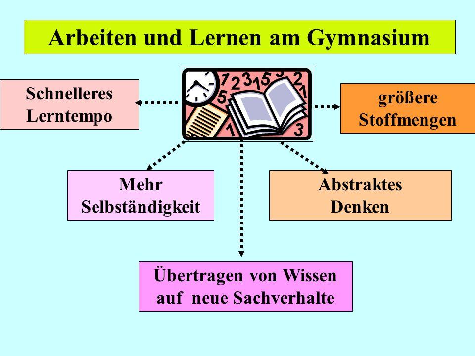 Arbeiten und Lernen am Gymnasium Schnelleres Lerntempo Mehr Selbständigkeit Abstraktes Denken Übertragen von Wissen auf neue Sachverhalte größere Stoffmengen