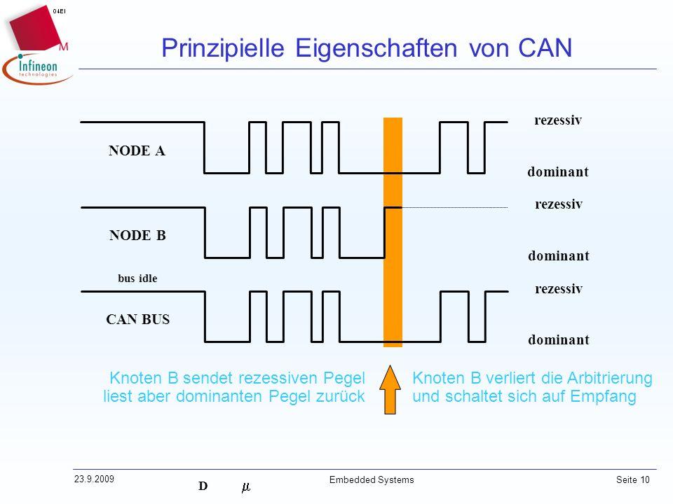 D 23.9.2009 Embedded Systems Seite 10 NODE A NODE B rezessiv dominant rezessiv dominant bus idle CAN BUS rezessiv dominant Knoten B sendet rezessiven