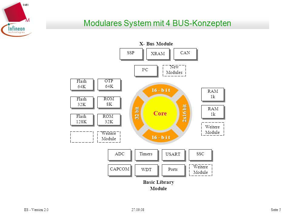 27.09.08ES - Version 2.0Seite 5 ROM 8K ROM 32K Flash 32K Flash 128K Weitere Module OTP 64K Flash 64K Modulares System mit 4 BUS-Konzepten X- Bus Modul