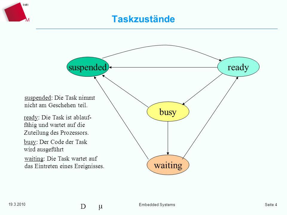 µ D 19.3.2010 Embedded Systems Seite 5 Task Management busy suspended ready waiting Wartebedingung ist erfüllt Tasks werden kreiert Prozessor ist verfügbar RTX166tiny: Beim Start wird Task 0 ausgeführt, sie aktiviert alle erforderlichen weiteren Tasks.