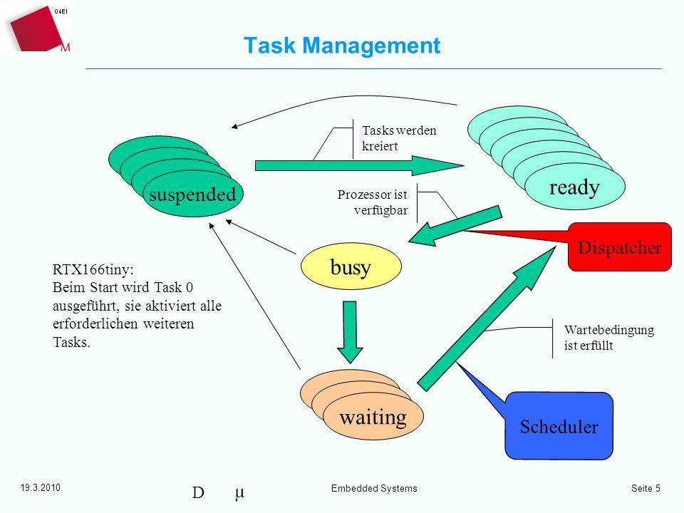 µ D 19.3.2010 Embedded Systems Seite 5 Task Management busy suspended ready waiting Wartebedingung ist erfüllt Tasks werden kreiert Prozessor ist verf
