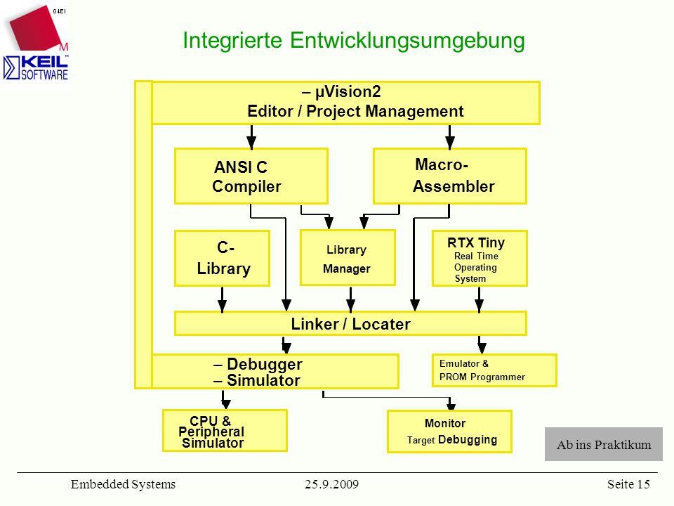 25.9.2009Embedded SystemsSeite 15 Integrierte Entwicklungsumgebung C- Library ANSI C Compiler Macro- Assembler – Debugger – Simulator Emulator & PROM