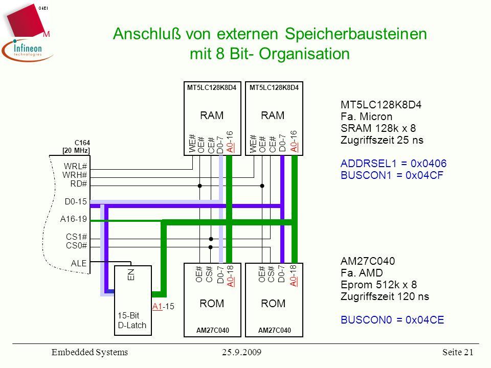 25.9.2009Embedded SystemsSeite 21 Anschluß von externen Speicherbausteinen mit 8 Bit- Organisation C164 [20 MHz] WE# OE# CS# CE# D0-7 A0-16 A0-18 MT5L