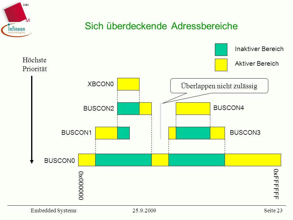 25.9.2009Embedded SystemsSeite 23 Sich überdeckende Adressbereiche XBCON0 BUSCON2 BUSCON4 BUSCON1BUSCON3 BUSCON0 0x000000 0xFFFFFF Inaktiver Bereich A