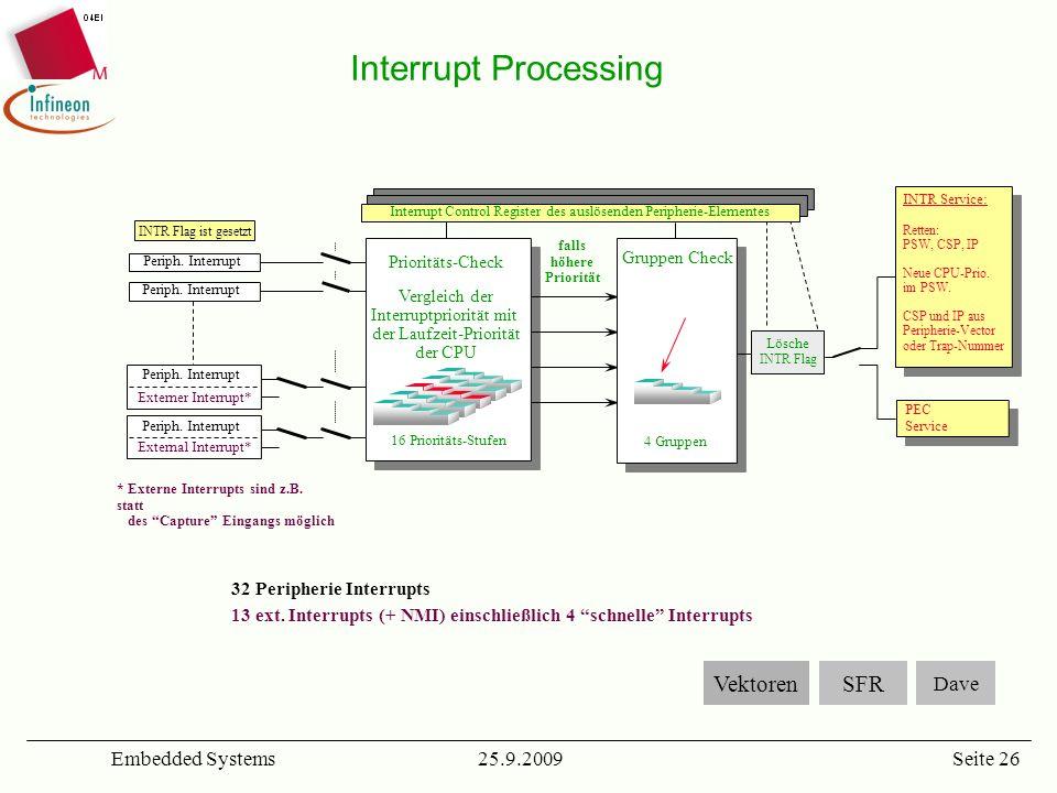 25.9.2009Embedded SystemsSeite 26 Interrupt Processing INTR Flag ist gesetzt Periph. Interrupt Externer Interrupt* External Interrupt* Prioritäts-Chec