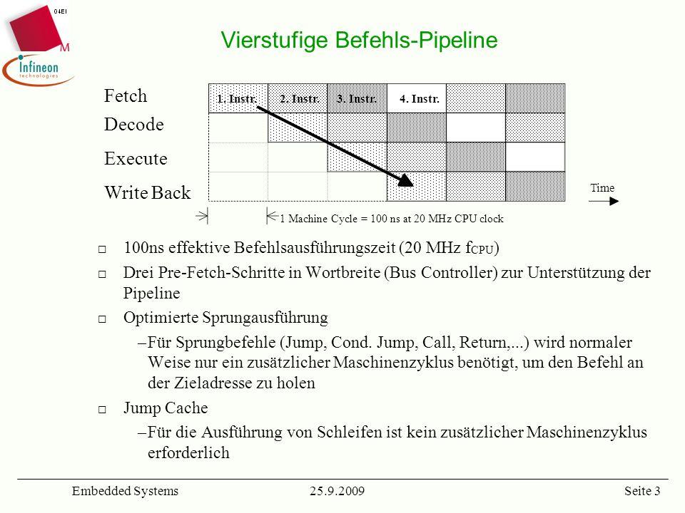 25.9.2009Embedded SystemsSeite 24 Interrupt System Interrupt Controller –Kurze Interrupt-Reaktionszeiten: Min.