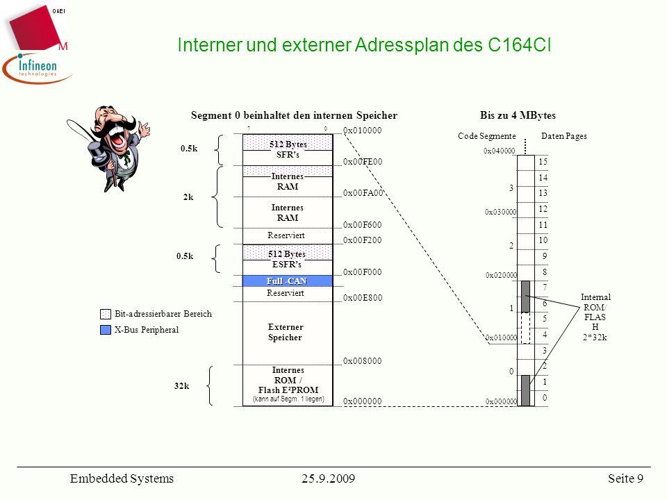 25.9.2009Embedded SystemsSeite 9 Interner und externer Adressplan des C164CI