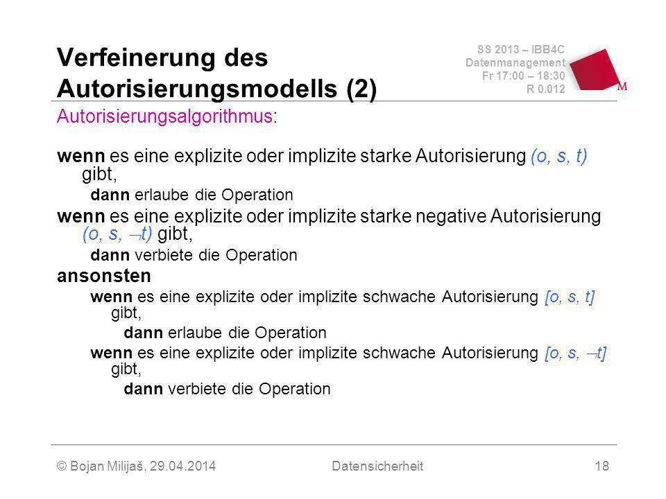SS 2013 – IBB4C Datenmanagement Fr 17:00 – 18:30 R 0.012 © Bojan Milijaš, 29.04.2014Datensicherheit18 Verfeinerung des Autorisierungsmodells (2) Autorisierungsalgorithmus: wenn es eine explizite oder implizite starke Autorisierung (o, s, t) gibt, dann erlaube die Operation wenn es eine explizite oder implizite starke negative Autorisierung (o, s, t) gibt, dann verbiete die Operation ansonsten wenn es eine explizite oder implizite schwache Autorisierung [o, s, t] gibt, dann erlaube die Operation wenn es eine explizite oder implizite schwache Autorisierung [o, s, t] gibt, dann verbiete die Operation