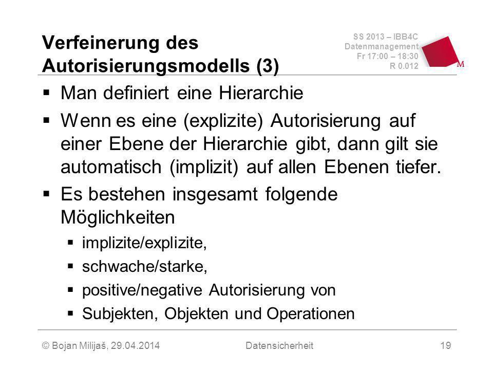 SS 2013 – IBB4C Datenmanagement Fr 17:00 – 18:30 R 0.012 © Bojan Milijaš, 29.04.2014Datensicherheit19 Verfeinerung des Autorisierungsmodells (3) Man definiert eine Hierarchie Wenn es eine (explizite) Autorisierung auf einer Ebene der Hierarchie gibt, dann gilt sie automatisch (implizit) auf allen Ebenen tiefer.