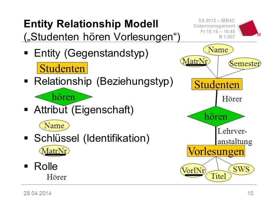SS 2012 – IBB4C Datenmanagement Fr 15:15 – 16:45 R 1.007 29.04.2014 Entity Relationship Modell (Studenten hören Vorlesungen) Entity (Gegenstandstyp) R