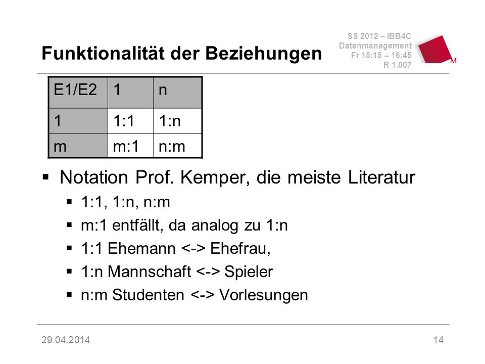SS 2012 – IBB4C Datenmanagement Fr 15:15 – 16:45 R 1.007 29.04.2014 Funktionalität der Beziehungen Notation Prof. Kemper, die meiste Literatur 1:1, 1: