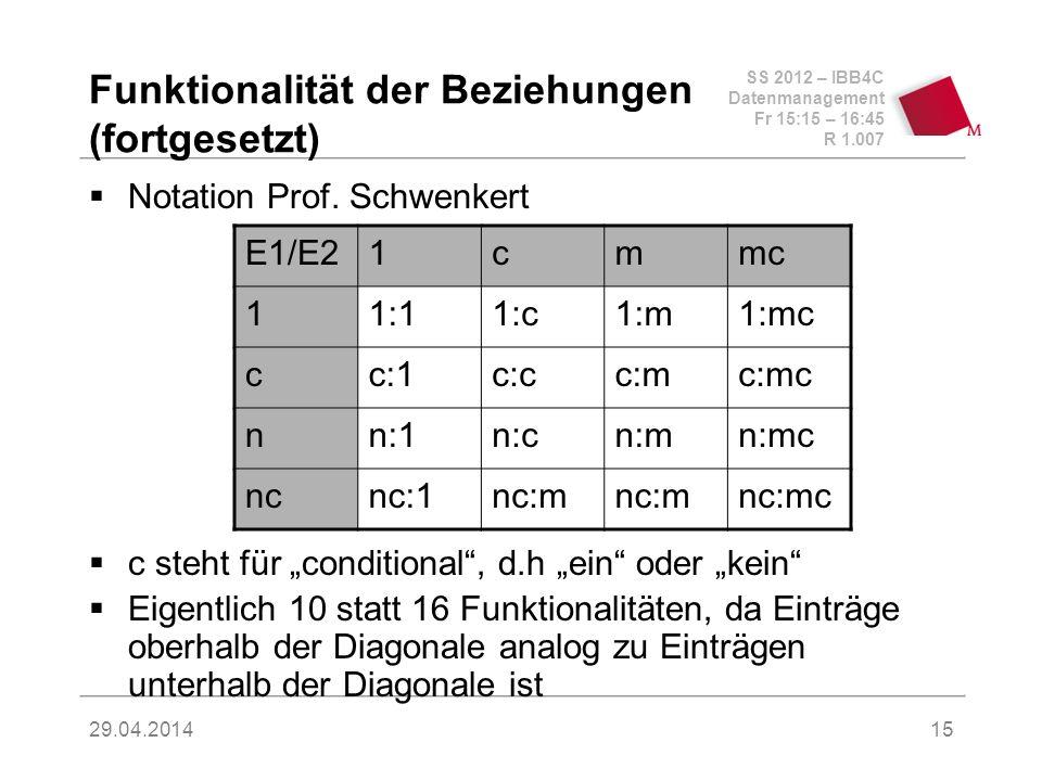SS 2012 – IBB4C Datenmanagement Fr 15:15 – 16:45 R 1.007 29.04.2014 Funktionalität der Beziehungen (fortgesetzt) Notation Prof. Schwenkert c steht für