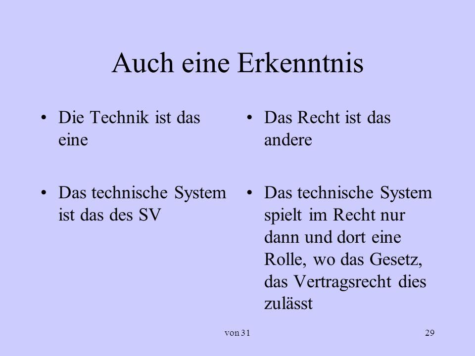 von 3129 Auch eine Erkenntnis Die Technik ist das eine Das technische System ist das des SV Das Recht ist das andere Das technische System spielt im R