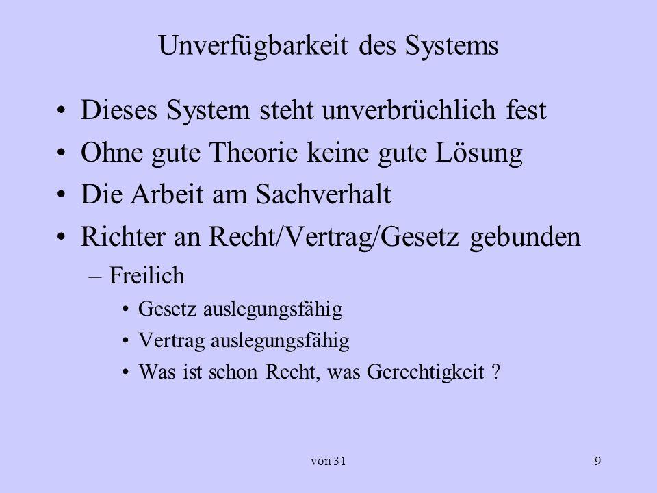 von 319 Unverfügbarkeit des Systems Dieses System steht unverbrüchlich fest Ohne gute Theorie keine gute Lösung Die Arbeit am Sachverhalt Richter an R