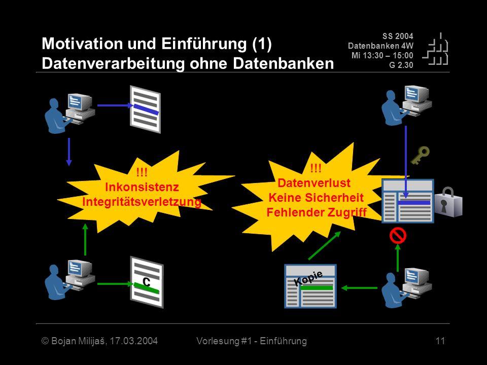 SS 2004 Datenbanken 4W Mi 13:30 – 15:00 G 2.30 © Bojan Milijaš, 17.03.2004Vorlesung #1 - Einführung11 Motivation und Einführung (1) Datenverarbeitung