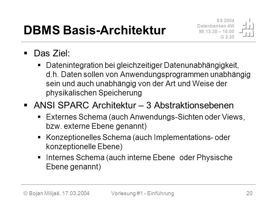 SS 2004 Datenbanken 4W Mi 13:30 – 15:00 G 2.30 © Bojan Milijaš, 17.03.2004Vorlesung #1 - Einführung20 DBMS Basis-Architektur Das Ziel: Datenintegratio