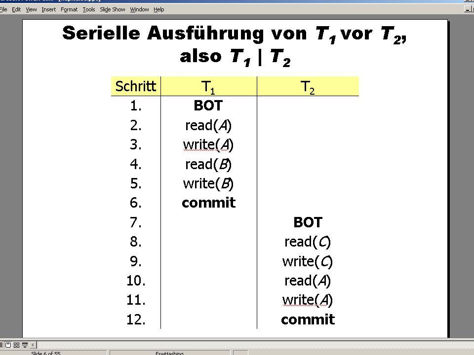 WS 2007/08 Datenbanksysteme Mi 17:00 – 18:30 R 1.007 © Bojan Milijaš, 12.12.2007Vorlesung #12 - Mehrbenutzersynchronisation14