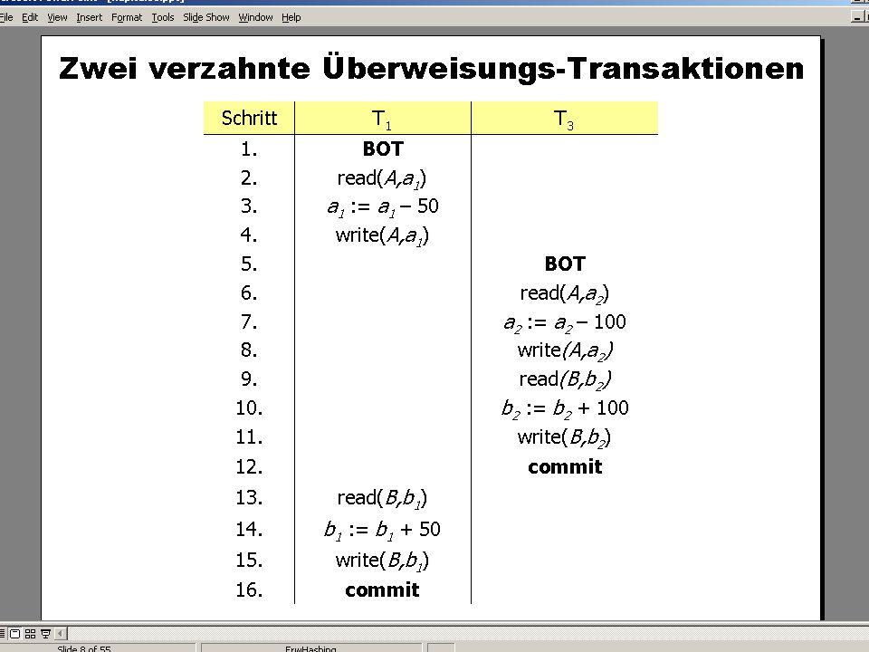 WS 2007/08 Datenbanksysteme Mi 17:00 – 18:30 R 1.007 © Bojan Milijaš, 12.12.2007Vorlesung #12 - Mehrbenutzersynchronisation16