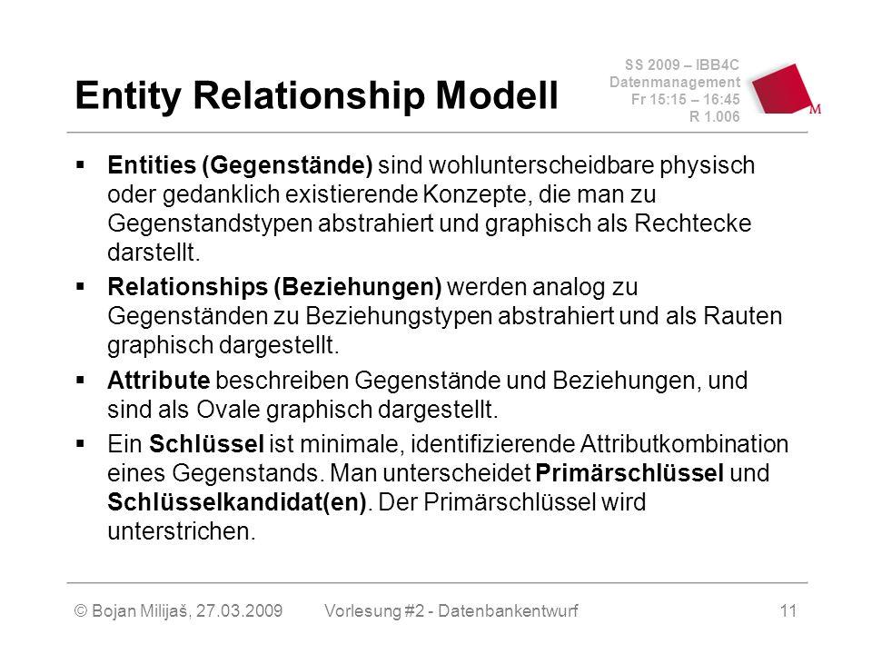 SS 2009 – IBB4C Datenmanagement Fr 15:15 – 16:45 R 1.006 © Bojan Milijaš, 27.03.2009Vorlesung #2 - Datenbankentwurf11 Entity Relationship Modell Entities (Gegenstände) sind wohlunterscheidbare physisch oder gedanklich existierende Konzepte, die man zu Gegenstandstypen abstrahiert und graphisch als Rechtecke darstellt.