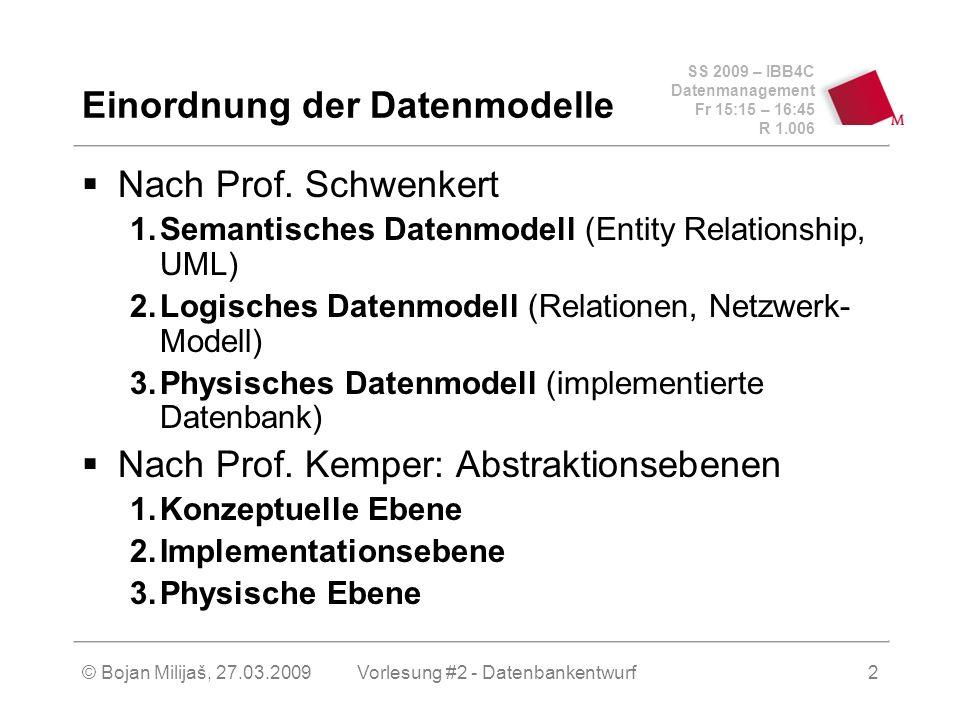 SS 2009 – IBB4C Datenmanagement Fr 15:15 – 16:45 R 1.006 © Bojan Milijaš, 27.03.2009Vorlesung #2 - Datenbankentwurf3 Einordnung der Datenmodelle (fortgesetzt) Miniwelt Relationales Schema Objektorientiertes Schema Netzwerk- Schema UML-Klassen ER-Diagramm Index(e) Cluster partitionierte Tabelle(n) DBMS -Speicherparameter 3.