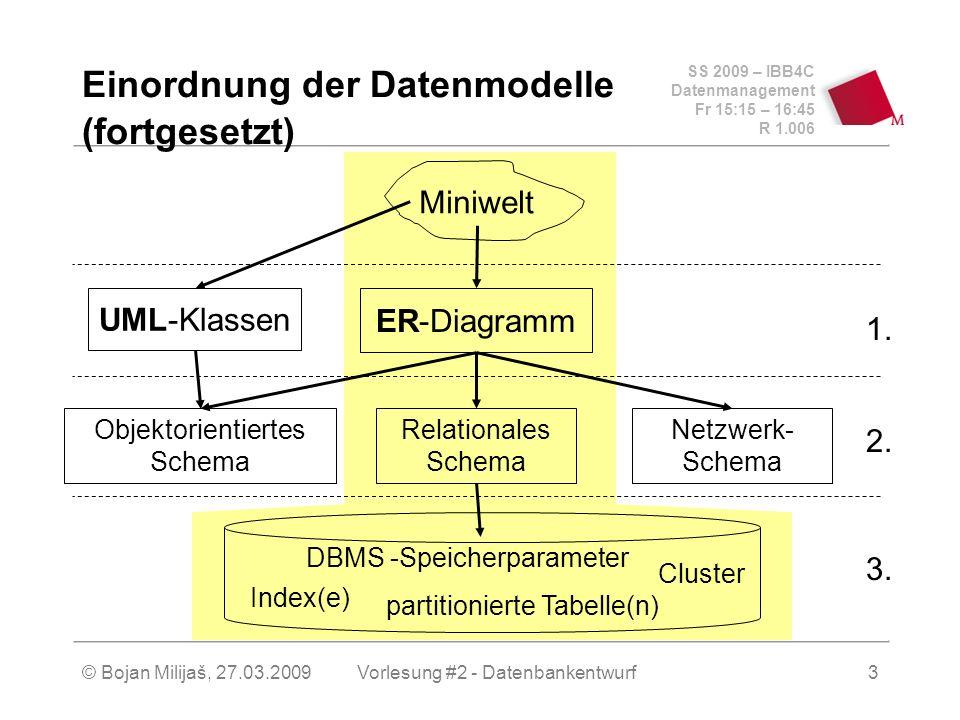 SS 2009 – IBB4C Datenmanagement Fr 15:15 – 16:45 R 1.006 © Bojan Milijaš, 27.03.2009Vorlesung #2 - Datenbankentwurf14 Funktionalität der Beziehungen Notation Prof.