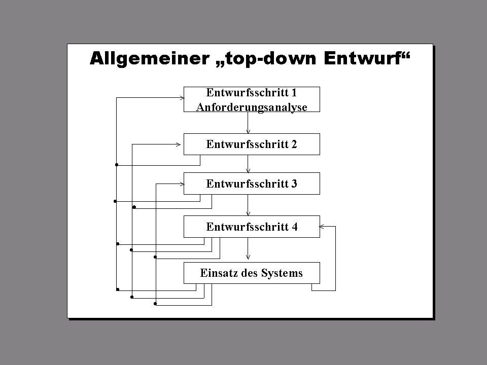 SS 2009 – IBB4C Datenmanagement Fr 15:15 – 16:45 R 1.006 © Bojan Milijaš, 27.03.2009Vorlesung #2 - Datenbankentwurf4